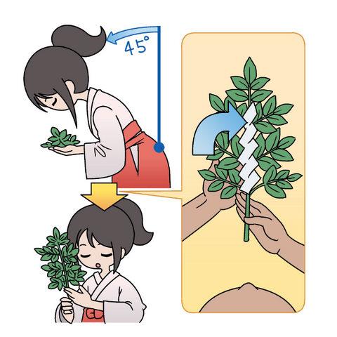 玉串の作法-02.jpg